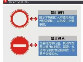 这些容易吃罚单的交通标志,你认识几个?
