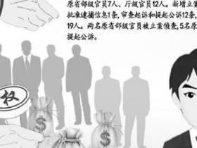"""3月3名""""大老虎""""被诉受审"""