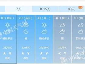 北京清明假期晴到多云为主