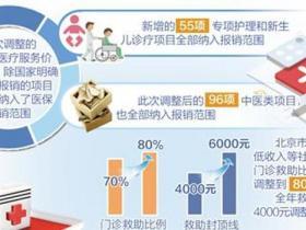 北京将推行药品零差率销售