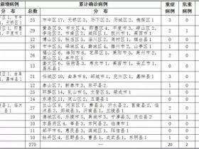 新增确诊11例,疑似24例!山东发布春节上班后疫情防控工作细则
