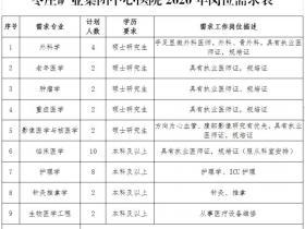 正式在编!2020年枣庄矿业集团中心医院招聘简章和岗位需求