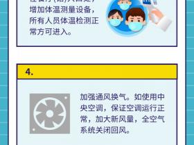 公众防控指南:重点场所新冠肺炎疫情防控技术指南之餐厅(馆)篇