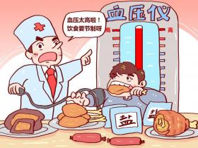 原发性高血压病从阳虚论治