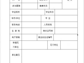 招聘千余人,2020年枣庄市中区青年见习招聘出炉
