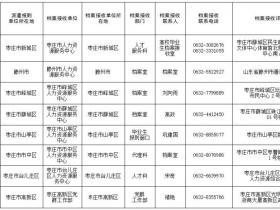 枣庄高校毕业生档案接收地址及联系方式公布(2020版)