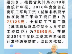 重要!2019年度职工基本养老保险计发待遇基数公布!