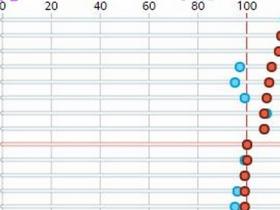 全球生活成本最高的城市:新加坡香港蝉联冠亚,上海北京排名下跌