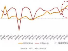 二季报里的中国经济