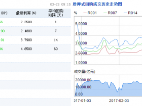中国央行连续第三天暂停逆回购操作 净回笼700亿元
