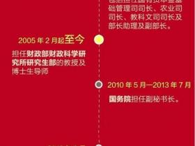 """中金董事长丁学东因""""工作调动""""卸任 下一步重返国务院?"""