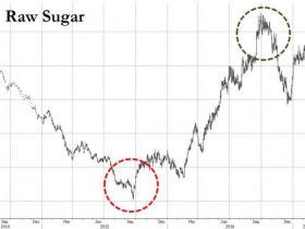 一己之力主宰全球糖市?这个新加坡公司买入的糖可以堆满3000个游泳池