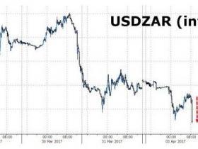 标普下调南非主权信用评级至垃圾级 南非兰特兑美元汇率降至三个月新低