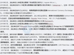 福布斯控股方回应海航4亿美元拿下控股权消息:谣言止于智者