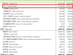 去年5月以来最小降幅!央行2月外汇占款下滑582亿元