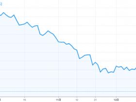 """加拿大最大银行:油价跌跌不休,但你看到的只是熊市""""序曲"""""""