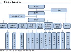 """兴业证券揭秘陈光明:""""东方红""""业绩神话的来源"""