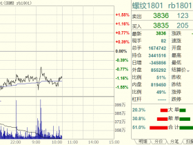 经济证伪周期暴跌 铁矿石两天跌超12%