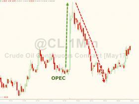 沙特领头OPEC欲重续减产协议 但必须非OPEC国家也配合