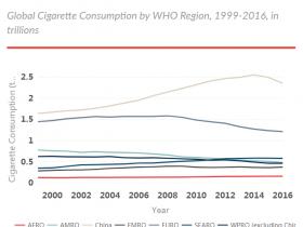 烟草巨头巨资押注的未来:电子烟与大麻产业