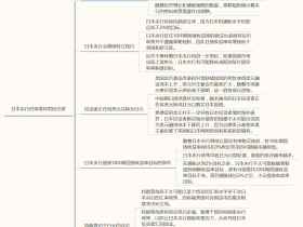 野村:日本央行仍会是最宽松的那一个