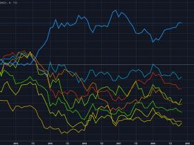 """市场一跌就去买美元""""避险""""?这个操作需要打个问号"""