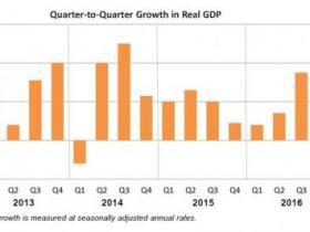特朗普还行不行?贝莱德CEO警告美国经济前景恐暗淡