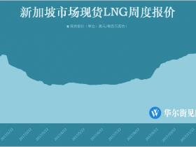 """""""气荒""""下的LNG盛景:亚洲现货价半年近乎翻倍,国际运输船改道转向中国"""