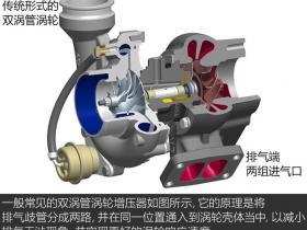 受F1赛车启发 全新博格华纳涡轮增压器(2)